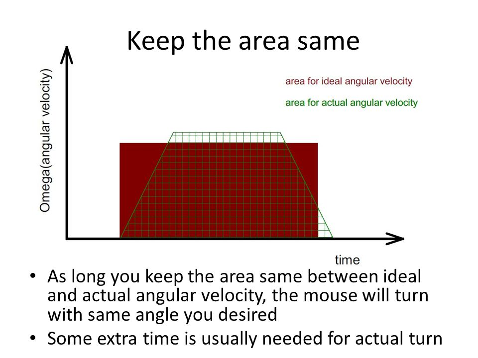 Keep the area same As long you keep the area same between ideal and actual angular velocity, the mouse will turn with same angle you desired.