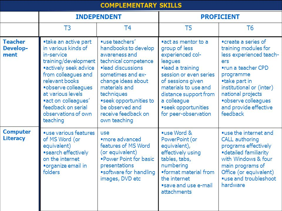 COMPLEMENTARY SKILLS INDEPENDENT PROFICIENT
