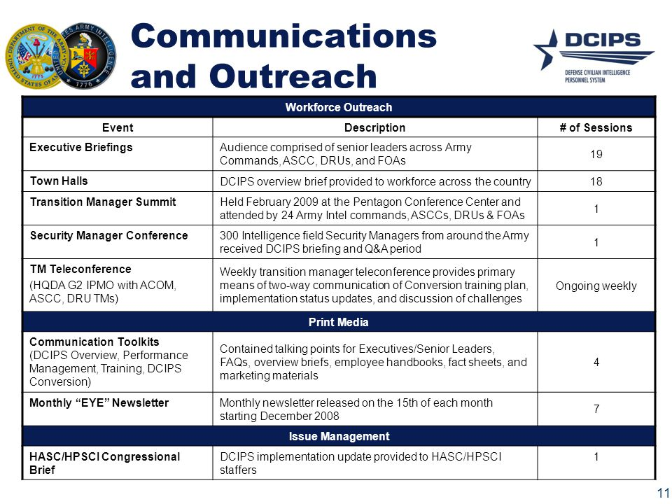Communications and Outreach