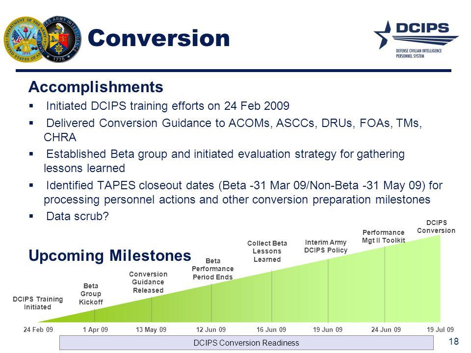 Conversion Accomplishments Upcoming Milestones