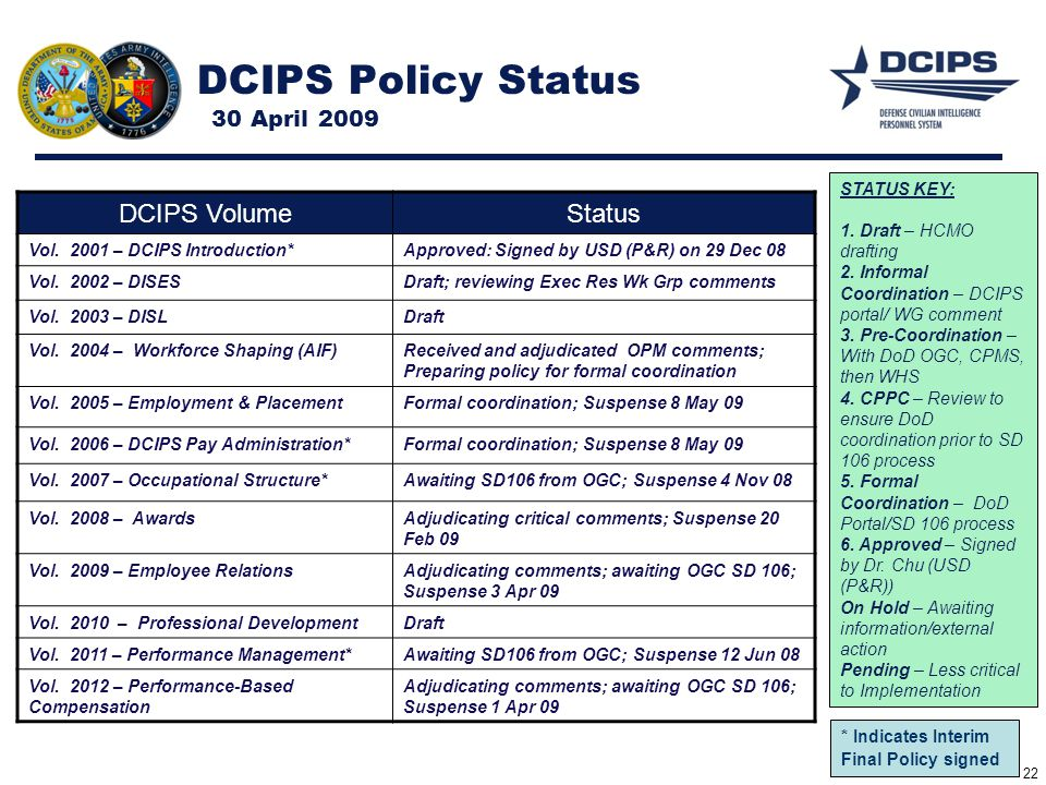 DCIPS Policy Status 30 April 2009