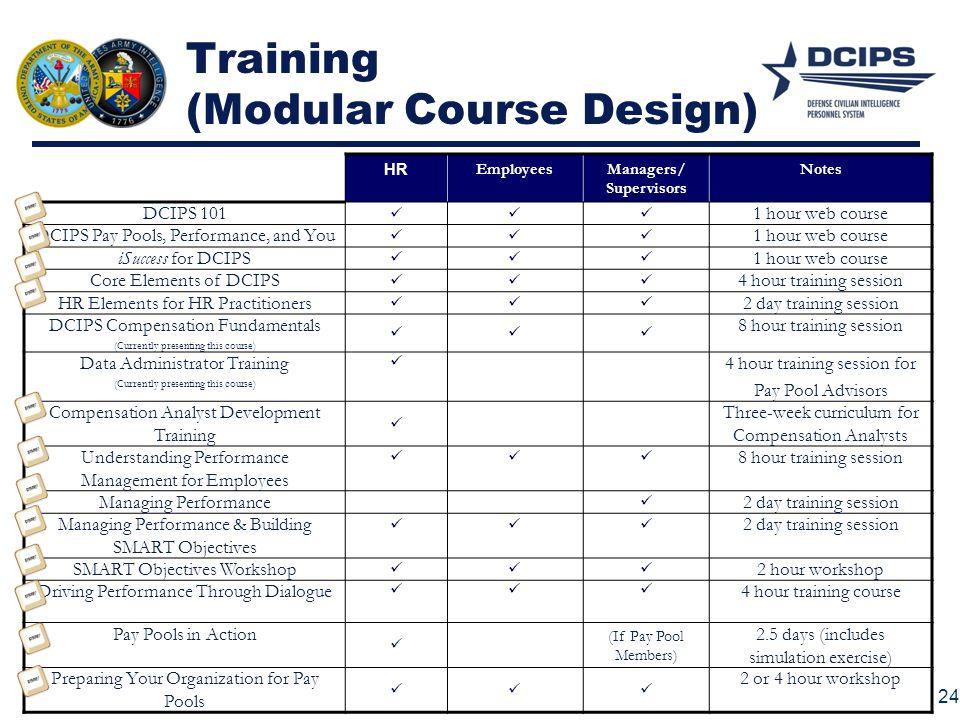 Training (Modular Course Design)