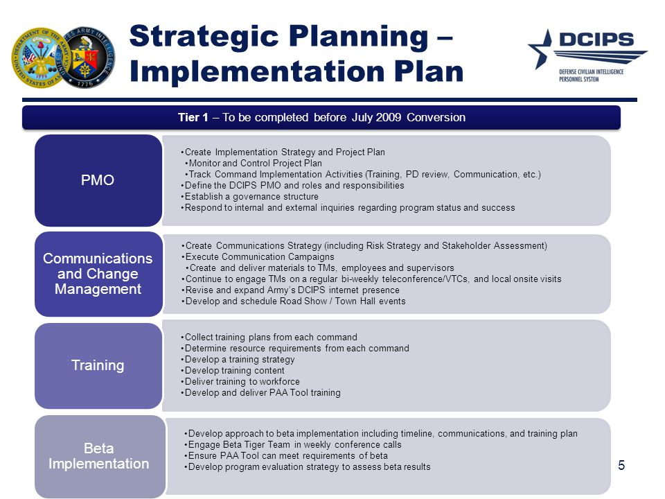 pretests of training plan evaluation strategies Your task is to develop a training plan for the client training evaluation strategies criteria pretests monitoring and observing training collecting feedback.