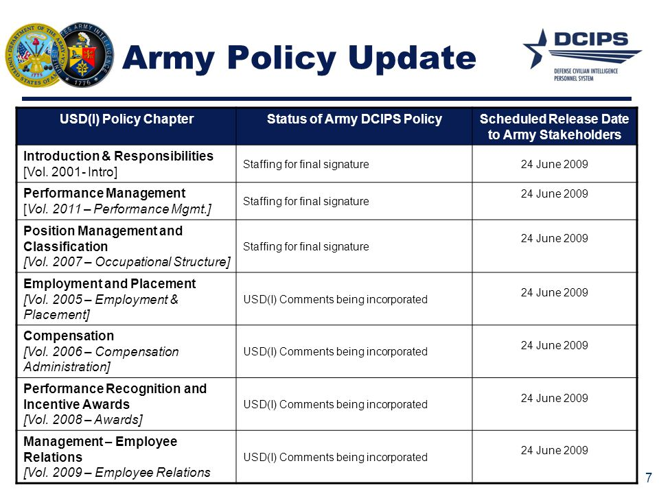Army Policy Update USD(I) Policy Chapter Status of Army DCIPS Policy