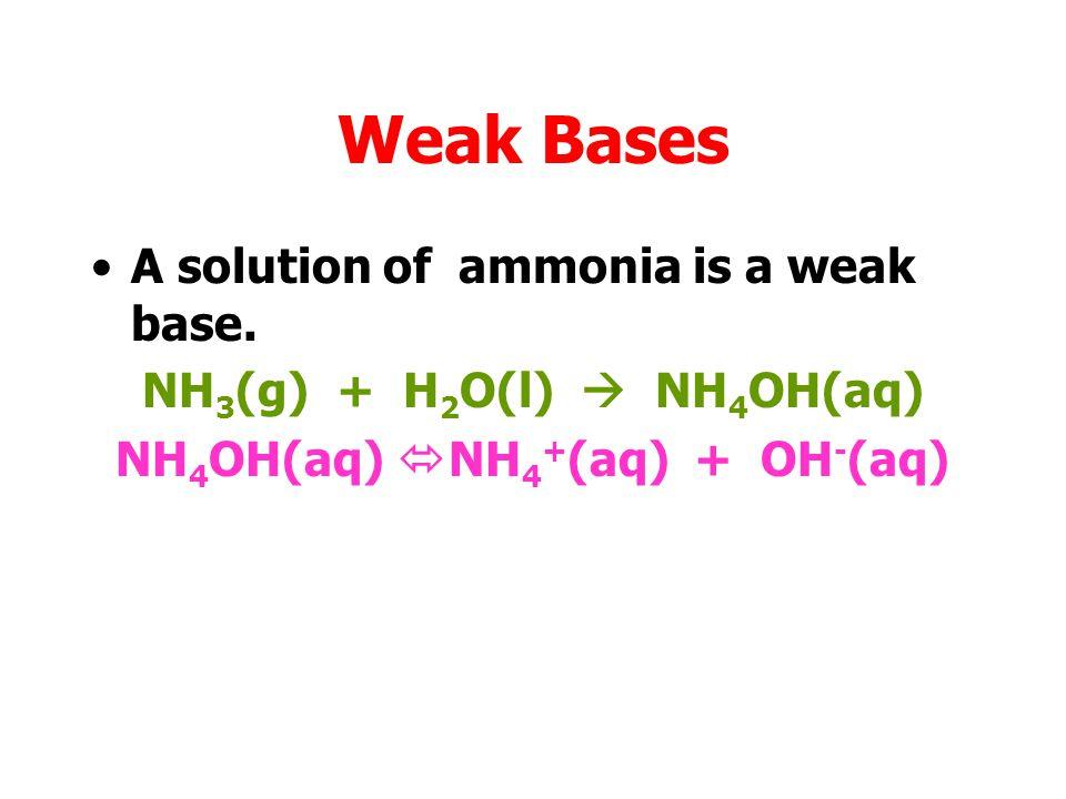NH3(g) + H2O(l)  NH4OH(aq) NH4OH(aq) NH4+(aq) + OH-(aq)