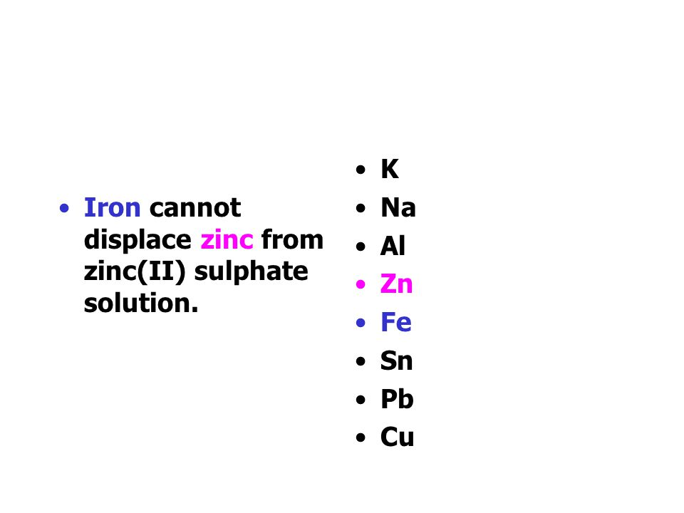 Iron cannot displace zinc from zinc(II) sulphate solution.