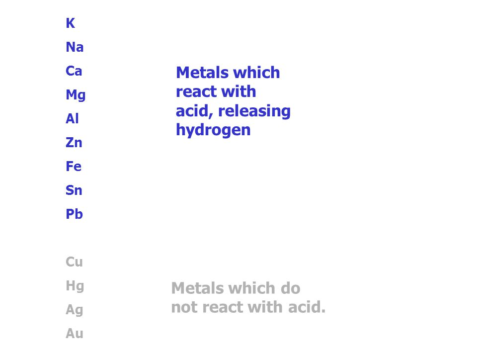Metals which react with acid, releasing hydrogen