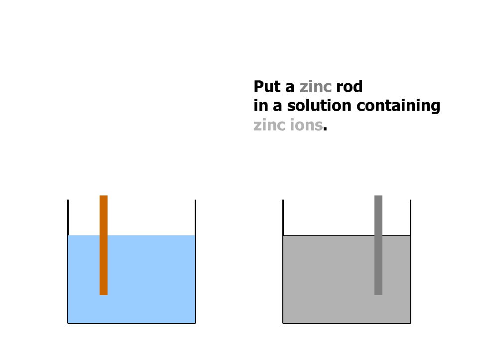 Put a zinc rod in a solution containing zinc ions.