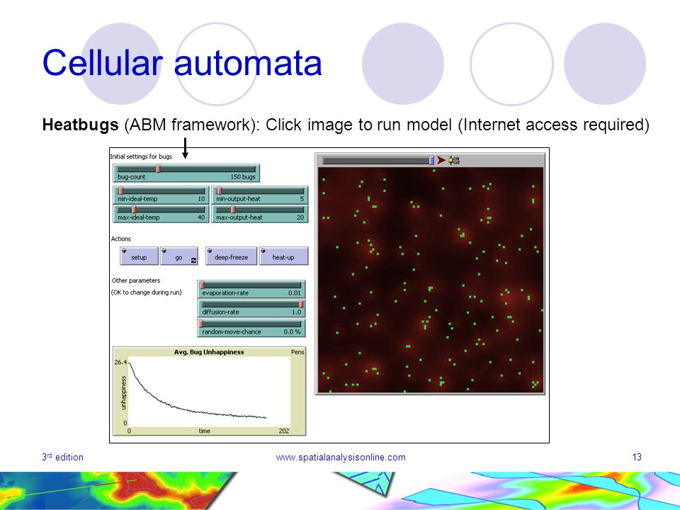 Cellular automata Heatbugs (ABM framework): Click image to run model (Internet access required) 3rd edition.
