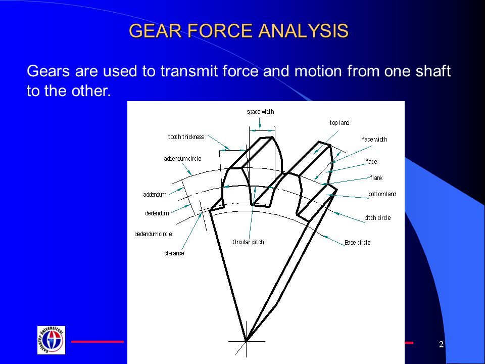 GEAR FORCE ANALYSIS Gears are used to transmit force and motion from one shaft to the other.