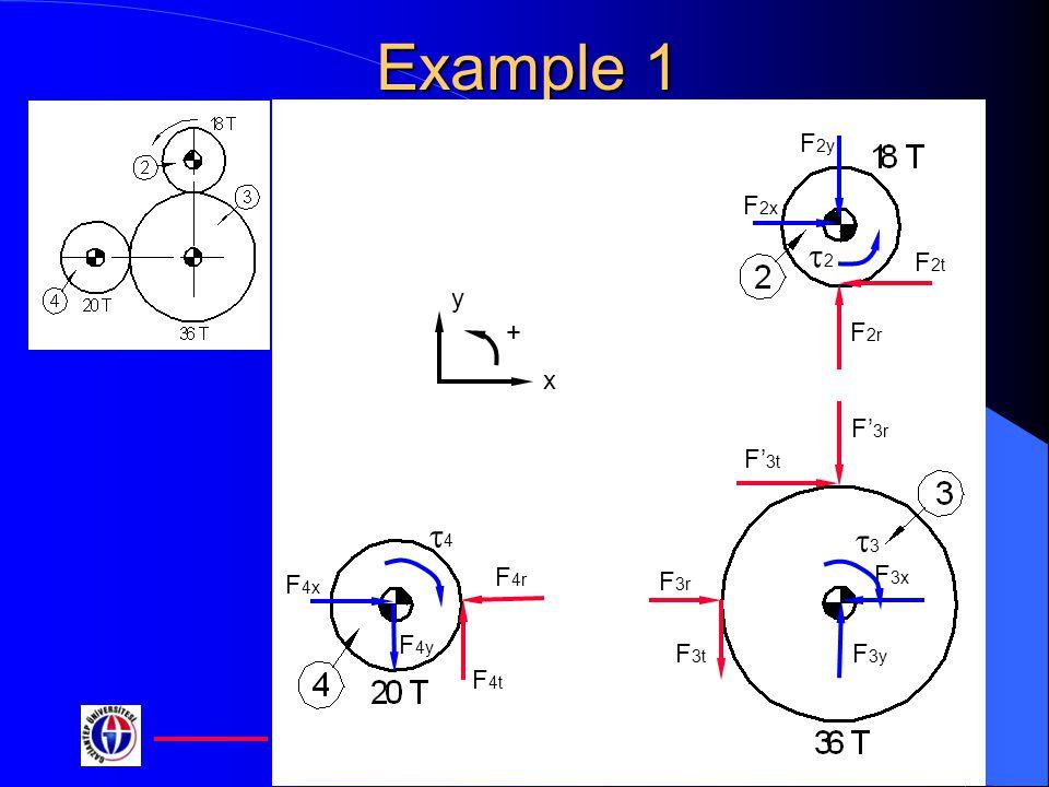 Example 1 t2 t4 t3 F2y F2x F2t x y + F2r F'3r F'3t F4r F3r F3x F4x F4y