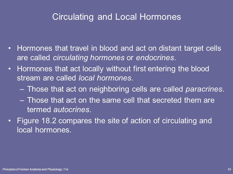 Circulating and Local Hormones