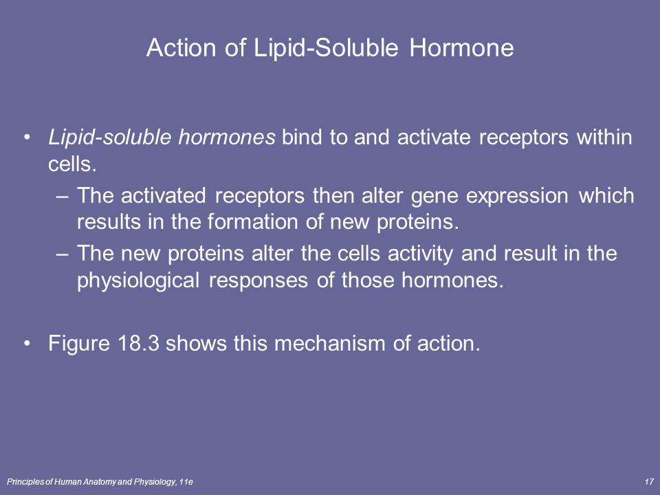 Action of Lipid-Soluble Hormone