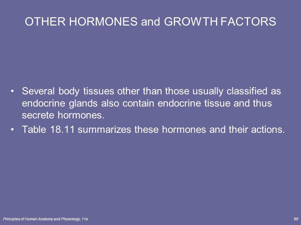 OTHER HORMONES and GROWTH FACTORS