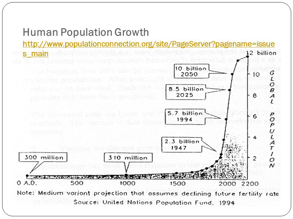 Human Population Growth http://www. populationconnection