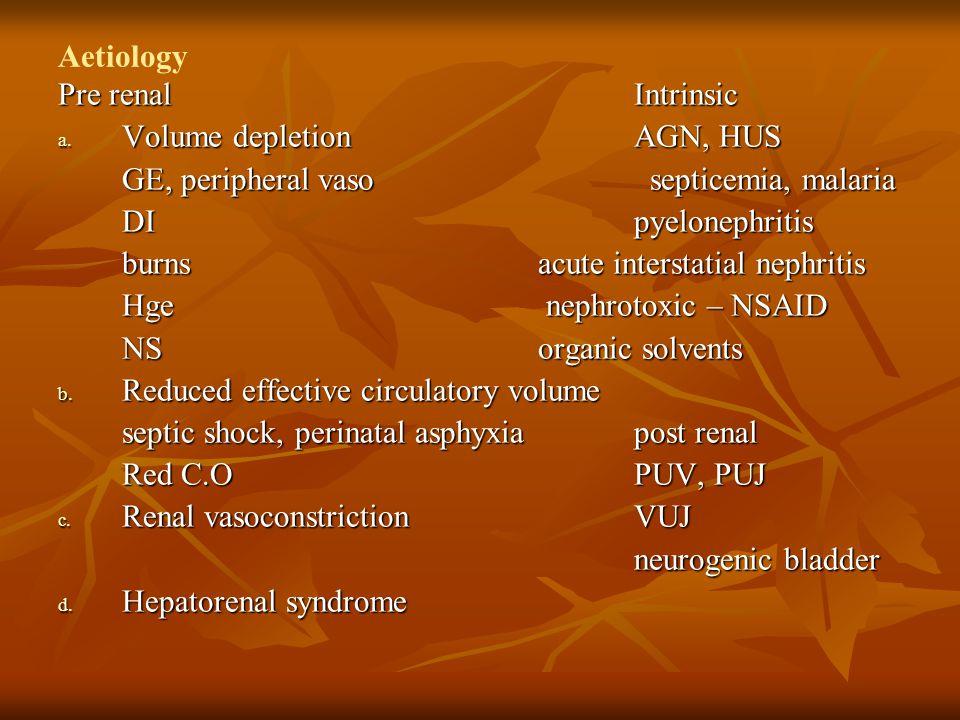 Aetiology Pre renal Intrinsic. Volume depletion AGN, HUS. GE, peripheral vaso septicemia, malaria.