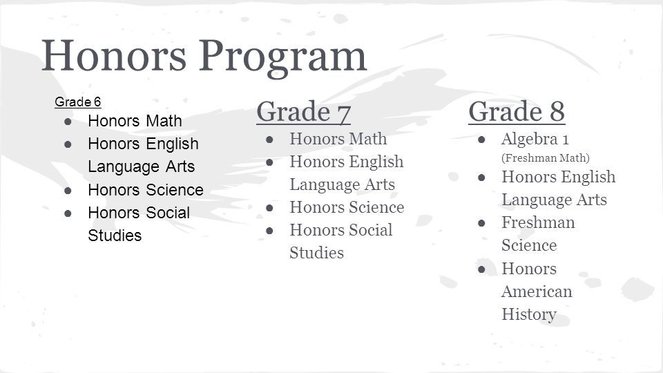 Honors Program Grade 7 Grade 8 Honors Math