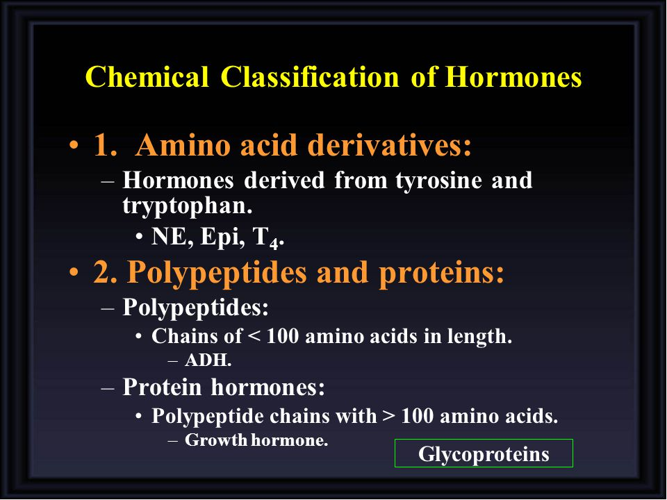 Chemical Classification of Hormones