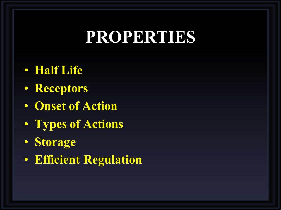 PROPERTIES Half Life Receptors Onset of Action Types of Actions