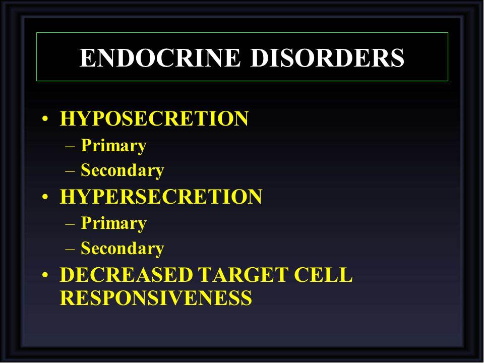 ENDOCRINE DISORDERS HYPOSECRETION HYPERSECRETION
