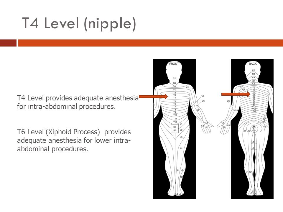 T4 Level (nipple) T4 Level provides adequate anesthesia for intra-abdominal procedures.