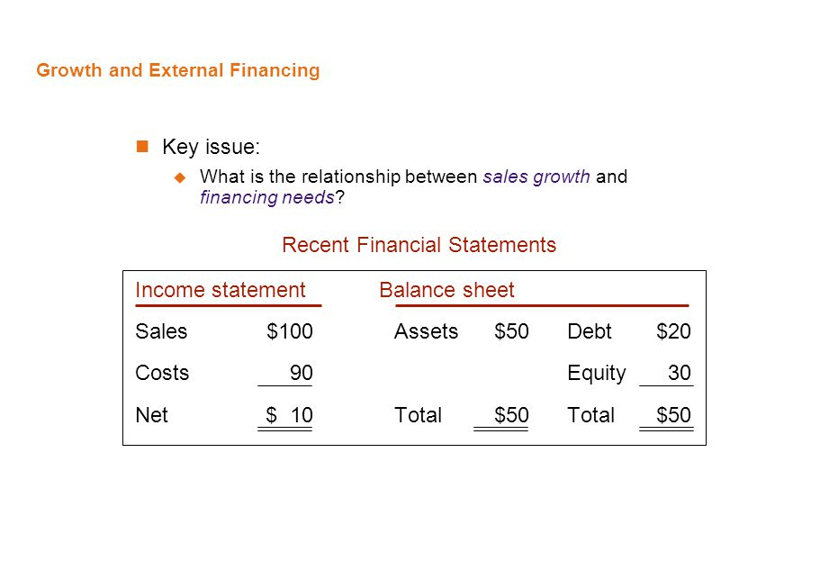 Growth and External Financing