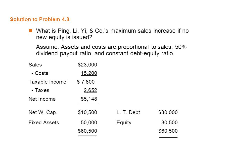 Solution to Problem 4.8 What is Ping, Li, Yi, & Co.'s maximum sales increase if no new equity is issued