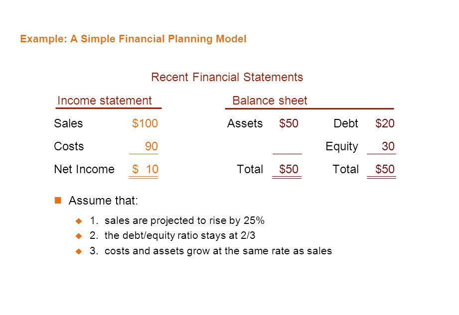 Example: A Simple Financial Planning Model
