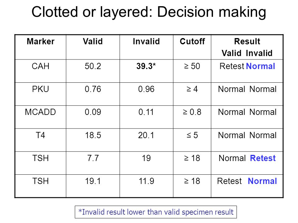 Clotted or layered: Decision making