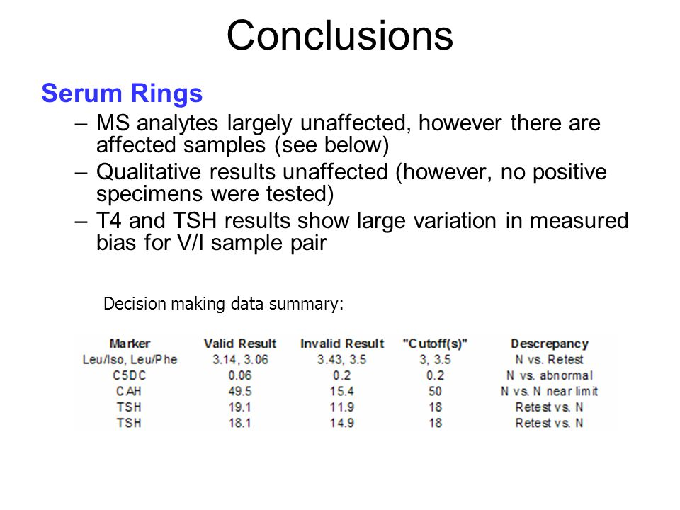 Decision making data summary: