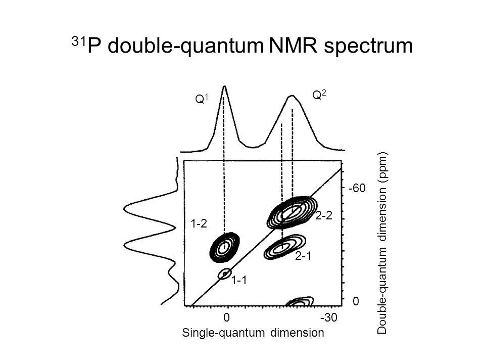 31P double-quantum NMR spectrum