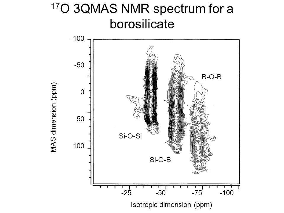17O 3QMAS NMR spectrum for a borosilicate
