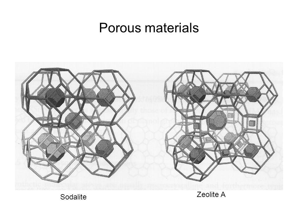 Porous materials Zeolite A Sodalite