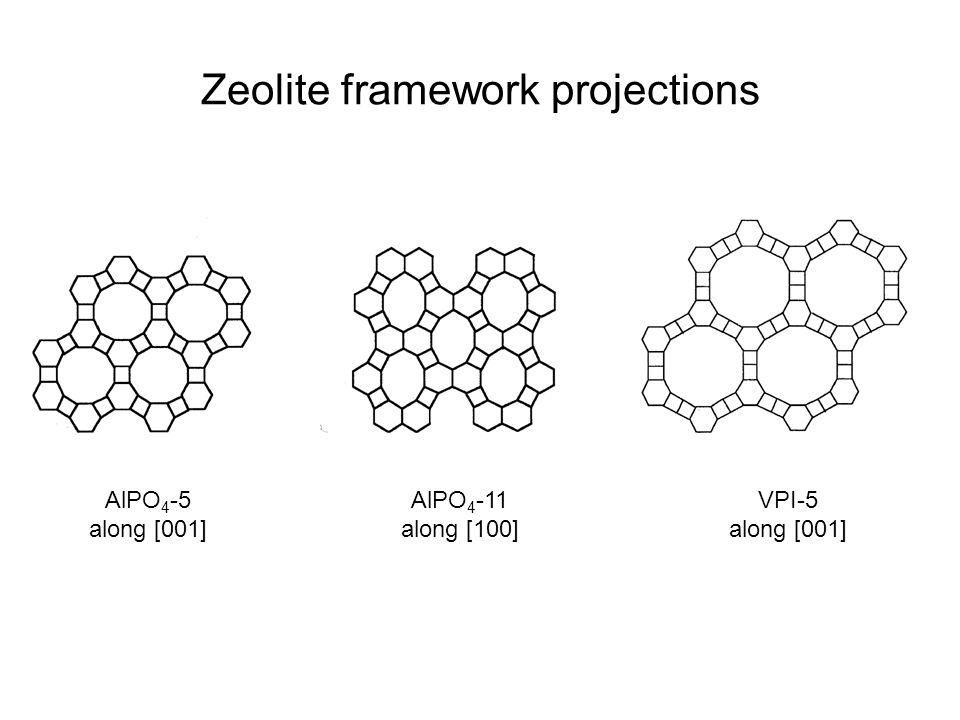 Zeolite framework projections