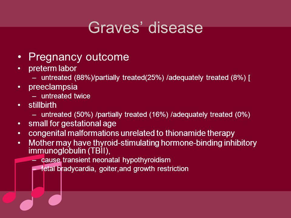 Graves' disease Pregnancy outcome preterm labor preeclampsia