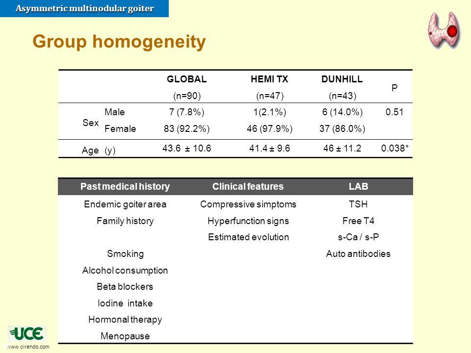 Group homogeneity GLOBAL (n=90) HEMI TX (n=47) DUNHILL (n=43) P Sex