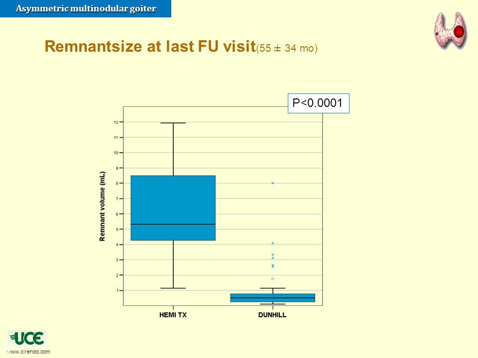 Remnantsize at last FU visit(55 ± 34 mo)