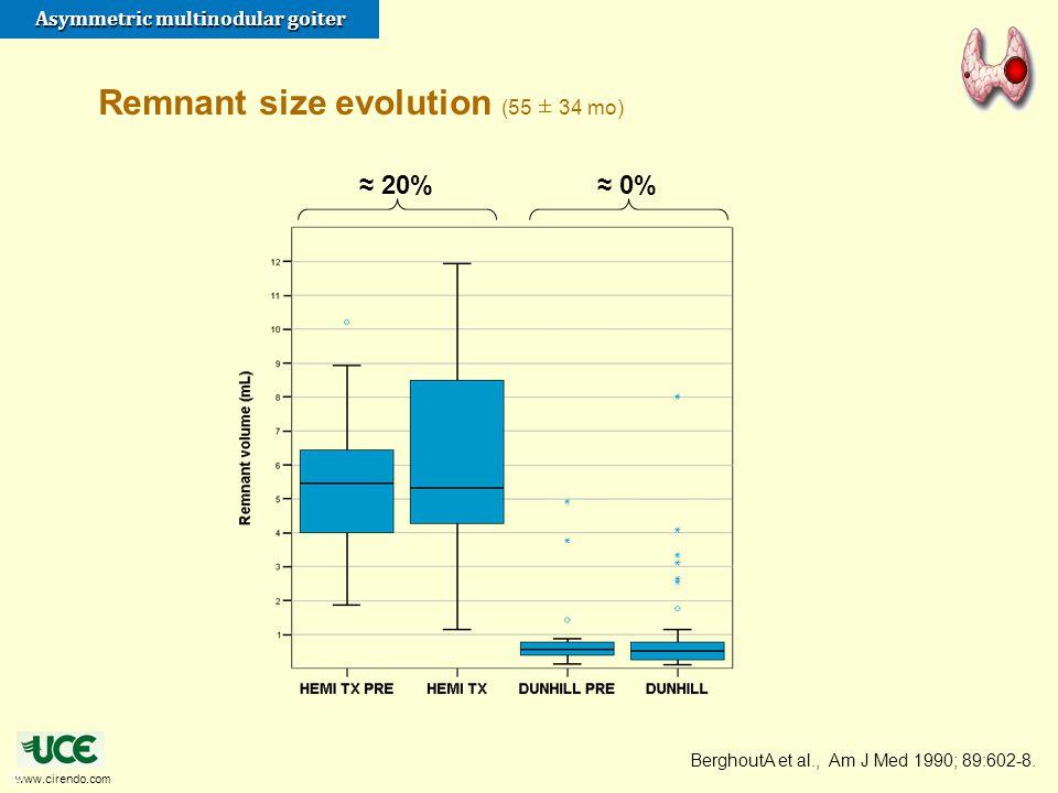 Remnant size evolution (55 ± 34 mo)