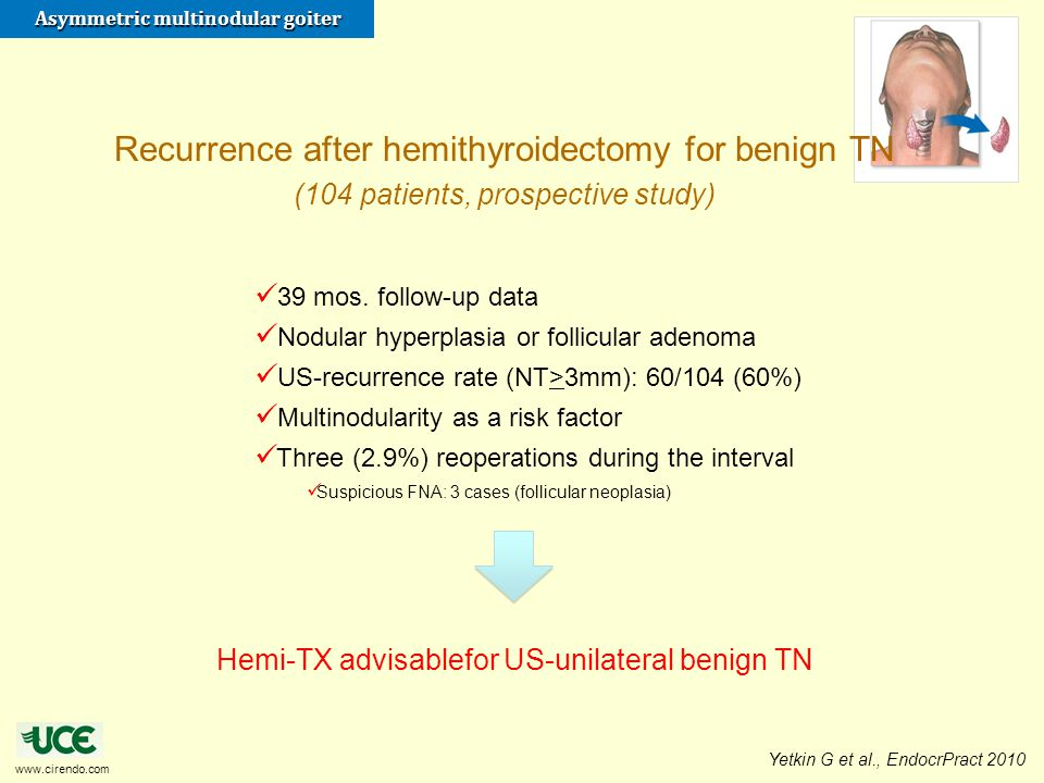 Recurrence after hemithyroidectomy for benign TN