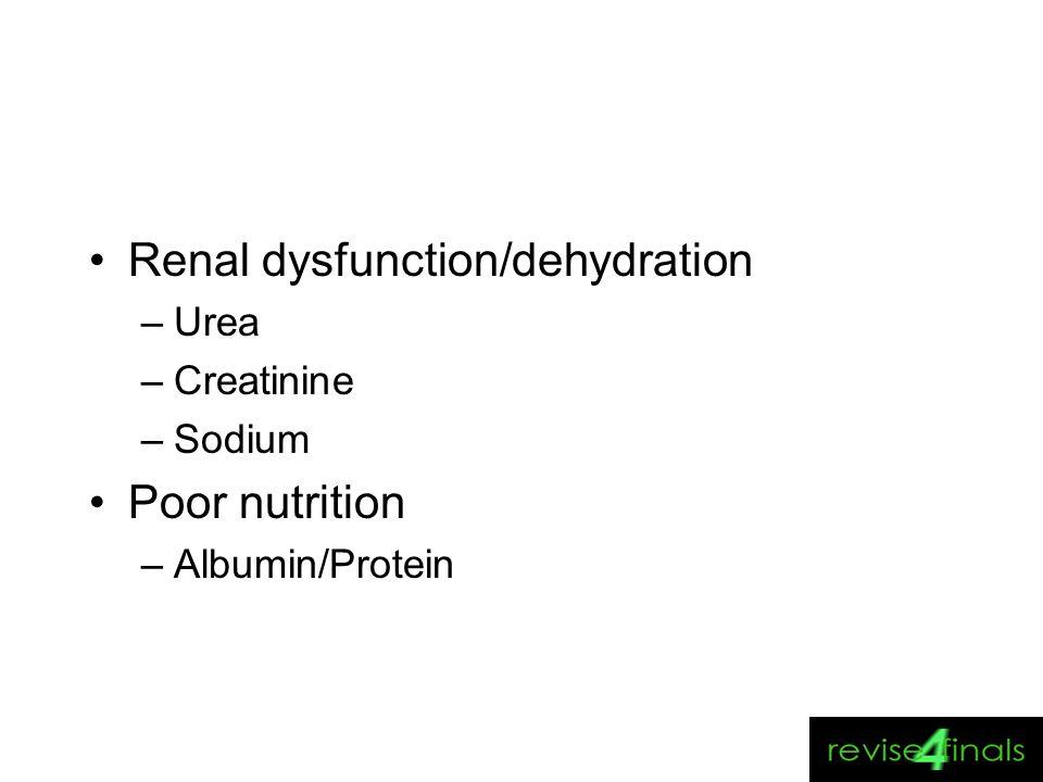 Renal dysfunction/dehydration