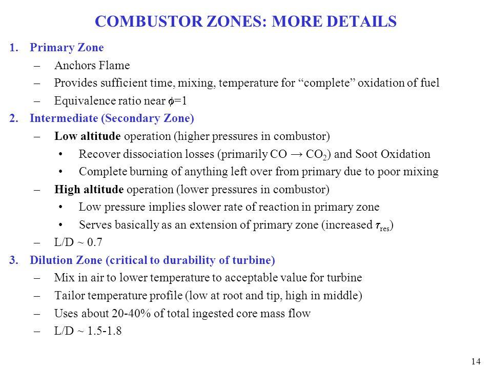COMBUSTOR ZONES: MORE DETAILS