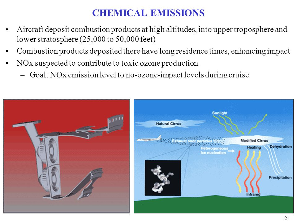 CHEMICAL EMISSIONS Aircraft deposit combustion products at high altitudes, into upper troposphere and lower stratosphere (25,000 to 50,000 feet)