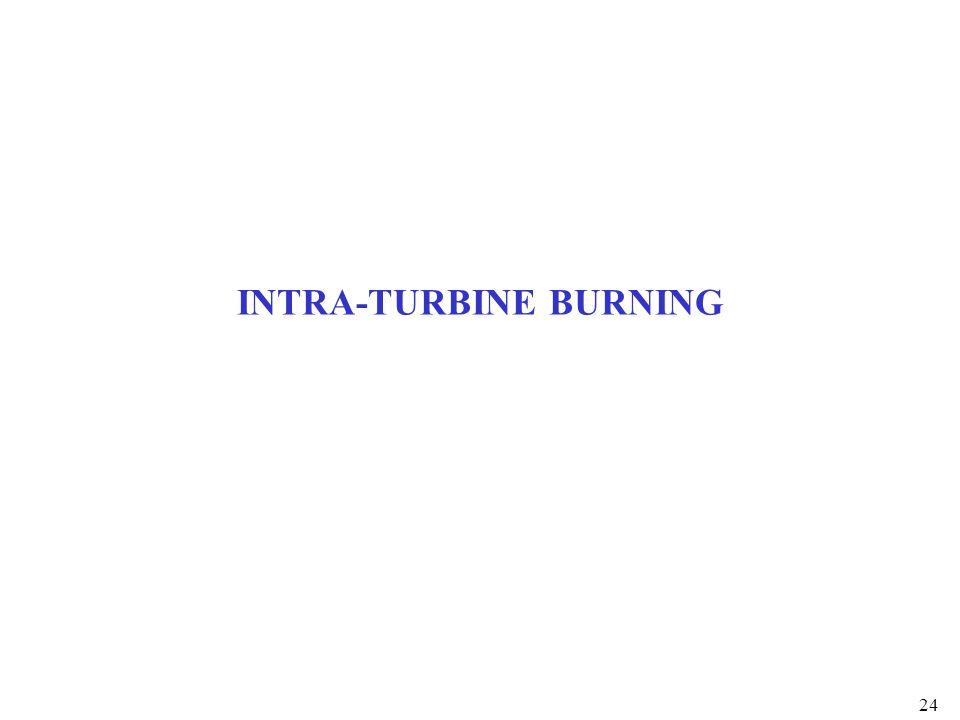 INTRA-TURBINE BURNING