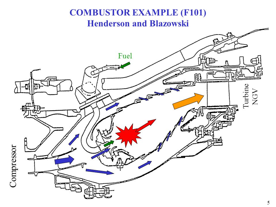 COMBUSTOR EXAMPLE (F101) Henderson and Blazowski