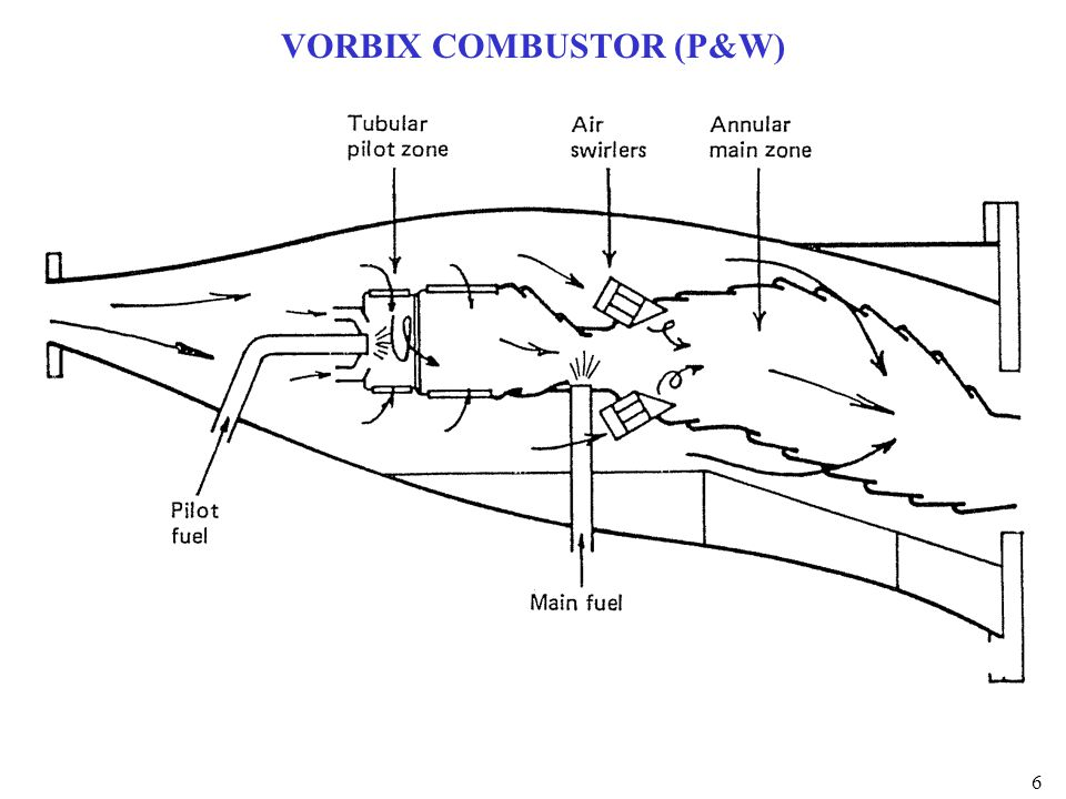 VORBIX COMBUSTOR (P&W)