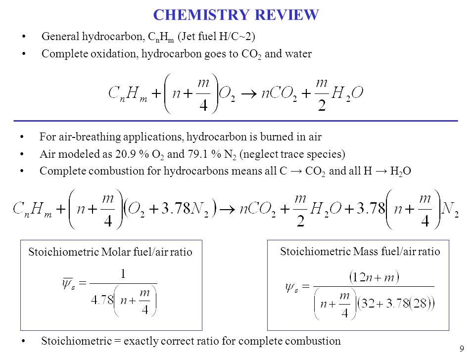 CHEMISTRY REVIEW General hydrocarbon, CnHm (Jet fuel H/C~2)