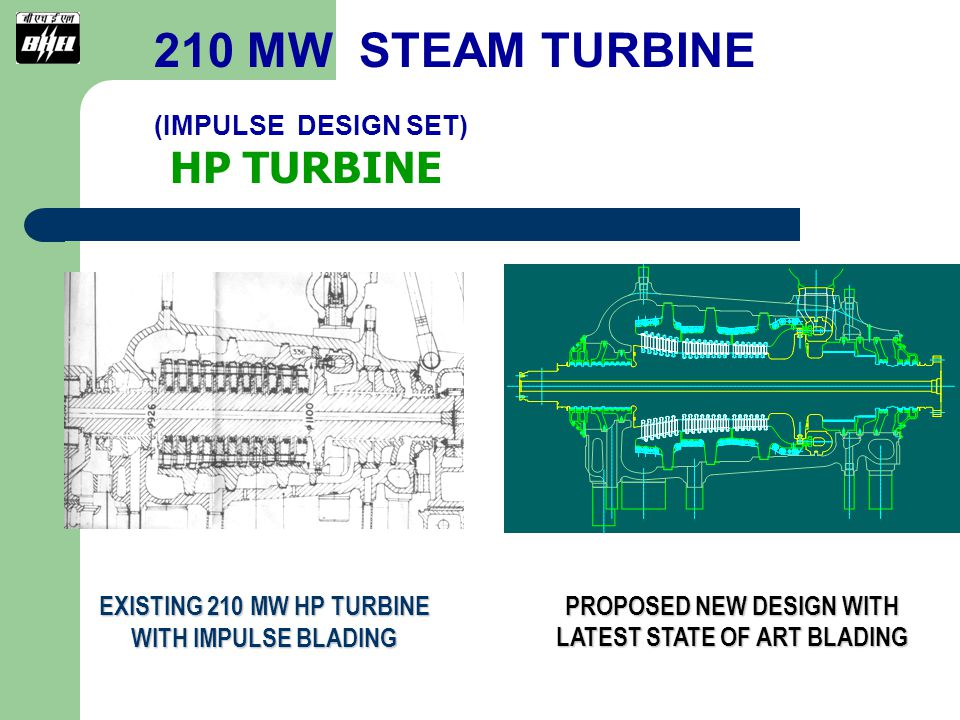 210 MW STEAM TURBINE (IMPULSE DESIGN SET)