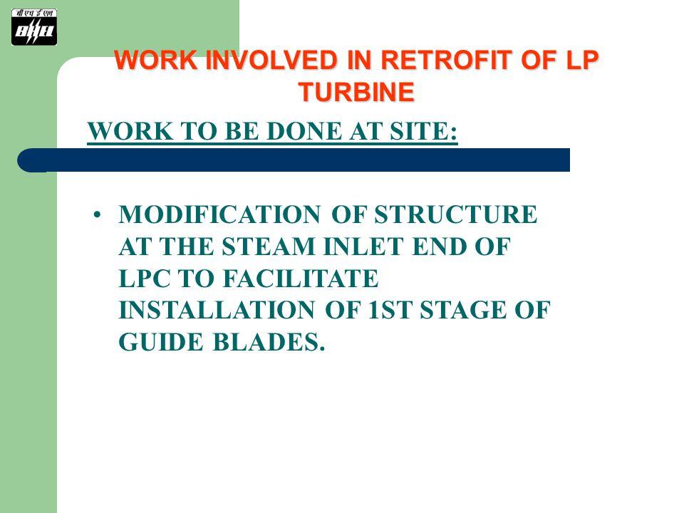 WORK INVOLVED IN RETROFIT OF LP TURBINE
