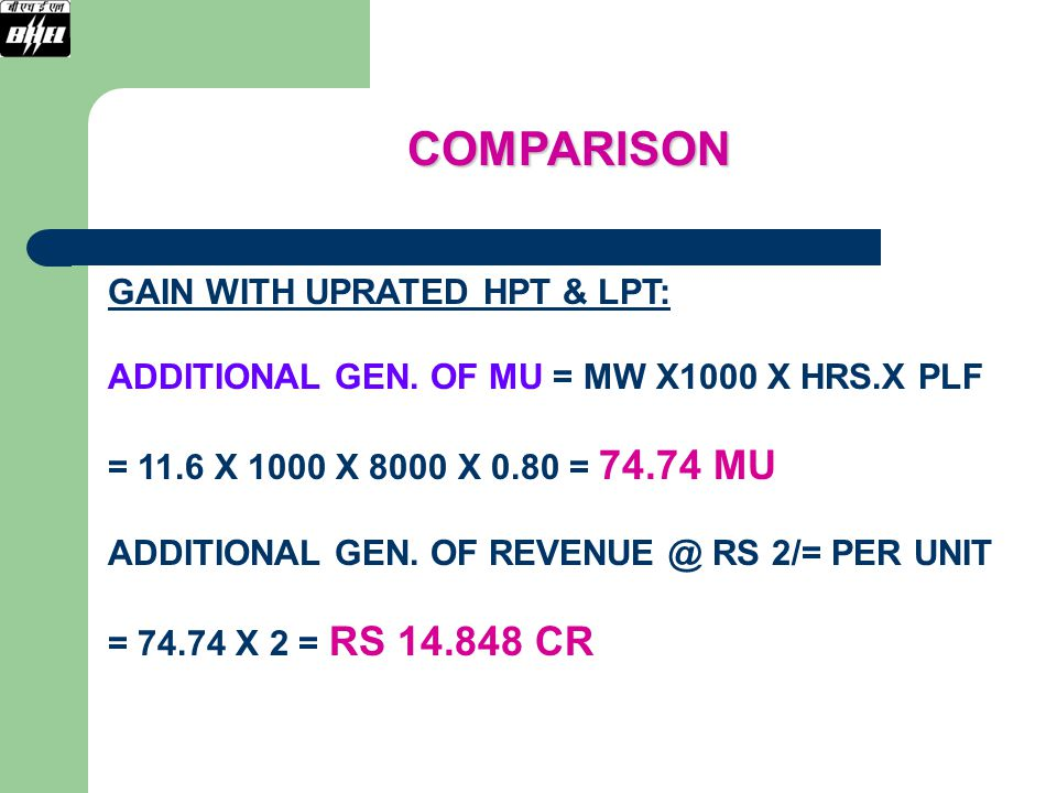 COMPARISON GAIN WITH UPRATED HPT & LPT: