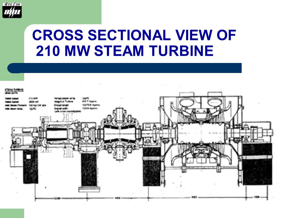 CROSS SECTIONAL VIEW OF 210 MW STEAM TURBINE